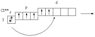 Распаривание электронов