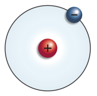 Строение атома водорода