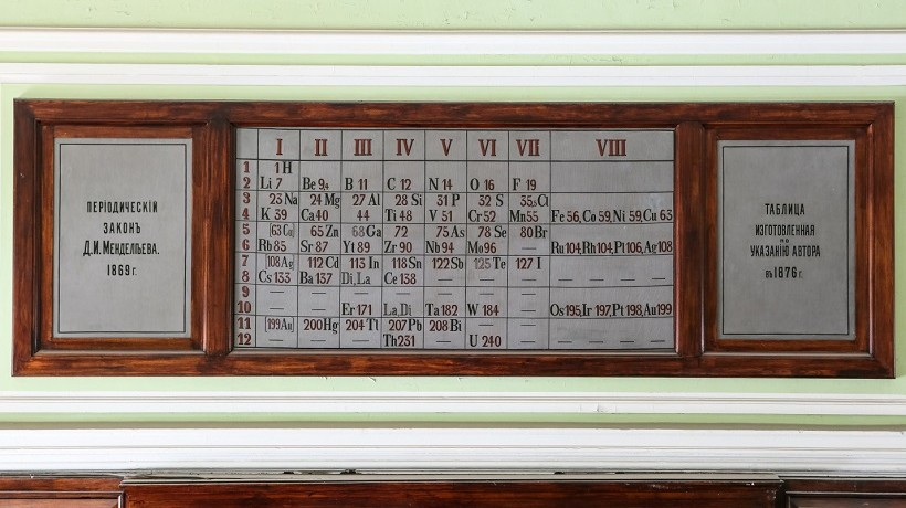 Старейшая в мире настенная таблица Менделеева хранится в СПбГУ