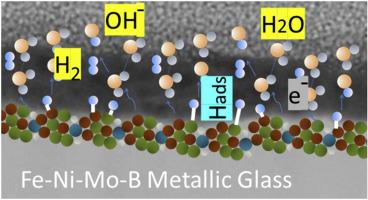 металлическое стекло для хранения водорода