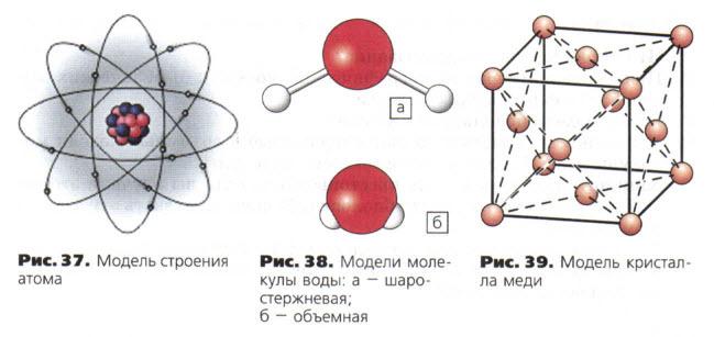 примеры моделей в химии