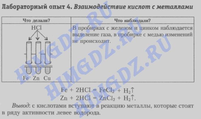 Шиманович 7 класс лабораторная работа 4 - взаимодействие кислот с металлами