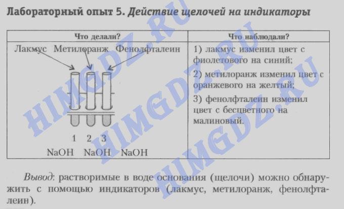 Шиманович 7 класс лабораторная работа 5 - действие щелочей на индикаторы