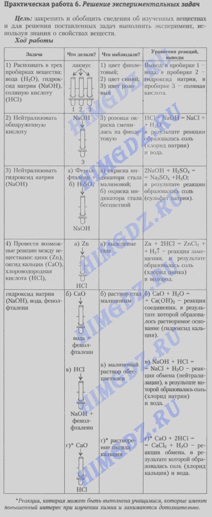 Шиманович 7 класс практическая работа 6 - решение экспериментальных задач