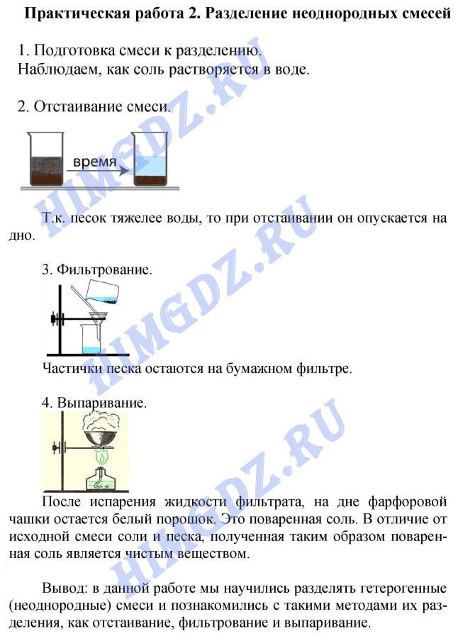 Шиманович 7 класс Практическая работа №2