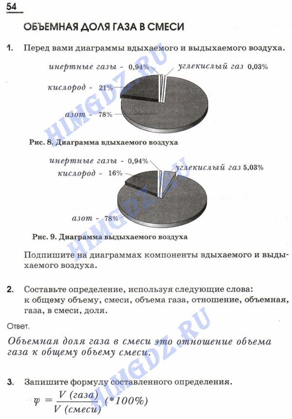 ГДЗ рабочая тетрадь Габриелян 7 класс 2009-2017 страница 54